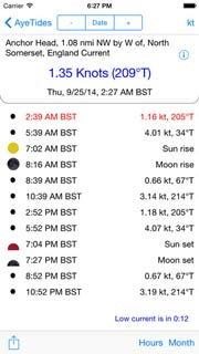 Aye tides iPhone App for tides and currents