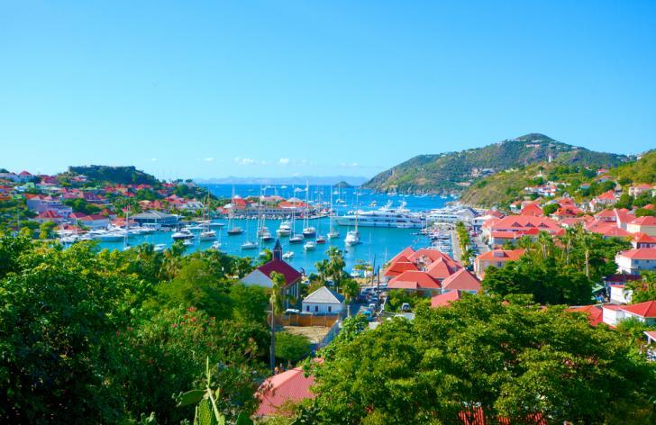 Caribbean Yacht Charter Coronavirus Projected Opening