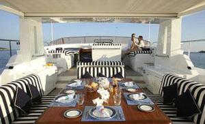 Luxury Yacht Avella Deck