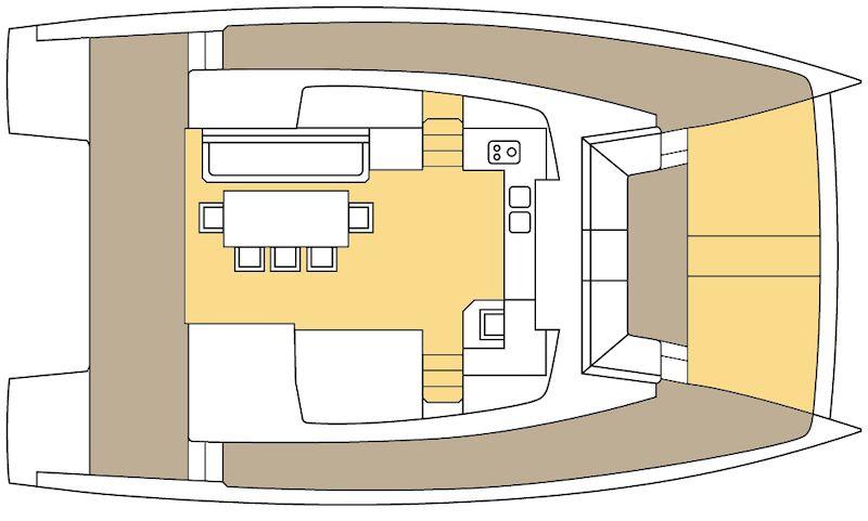 Deck Layout