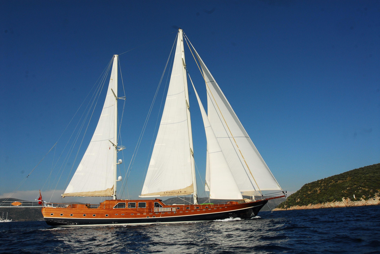 CARPEDIEM 4 Sailing