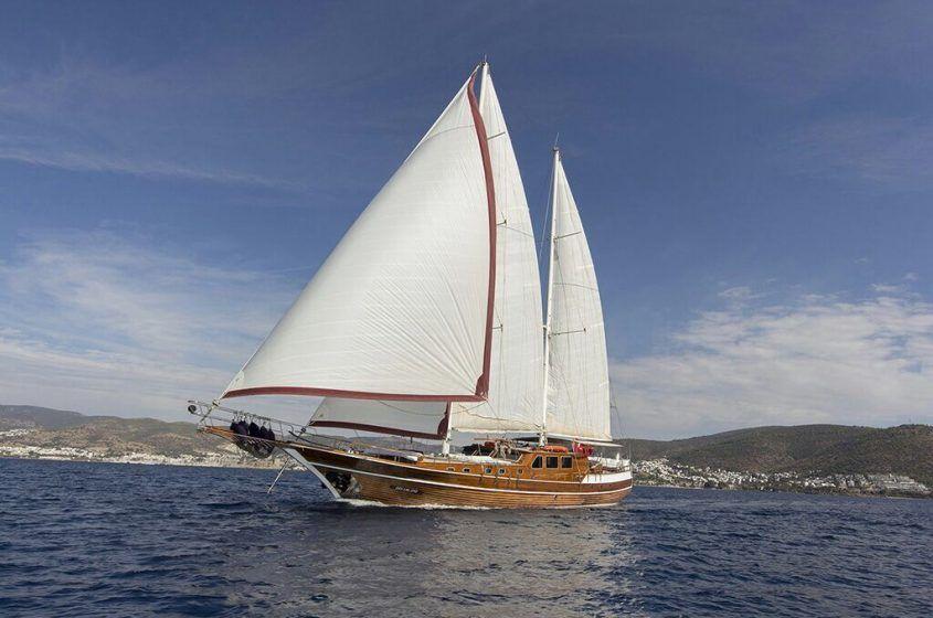 DREAMLAND Sailing
